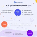 Augmented Reality Tools & SDKs