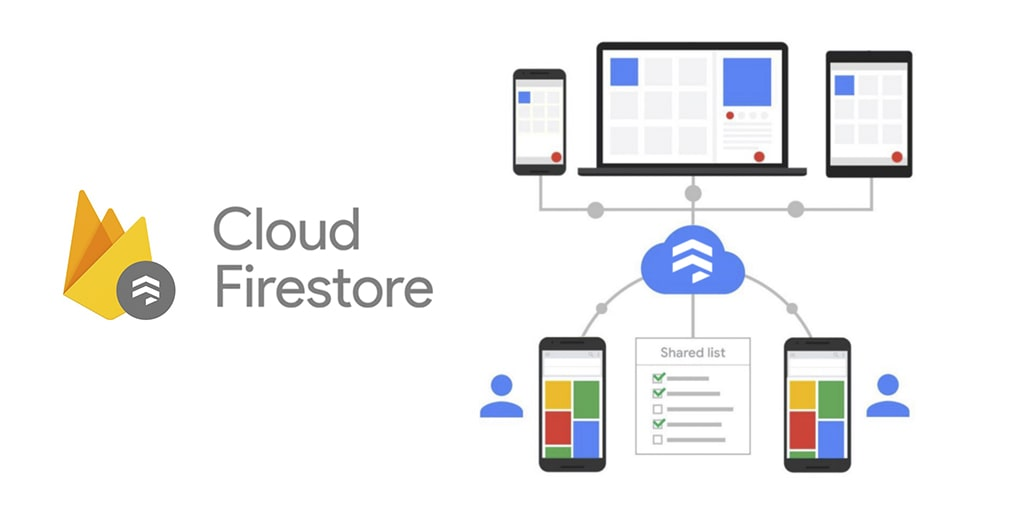 7 Reasons to Choose Google Cloud Firestore as Your Database Solution