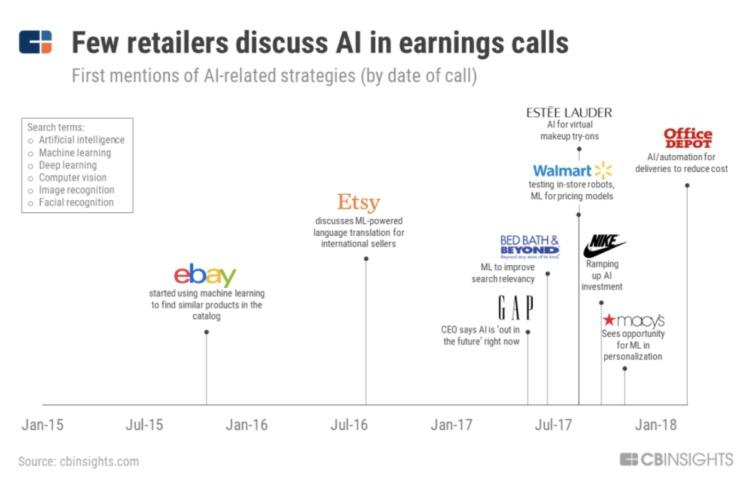 ecommerce-ai-earnings-call