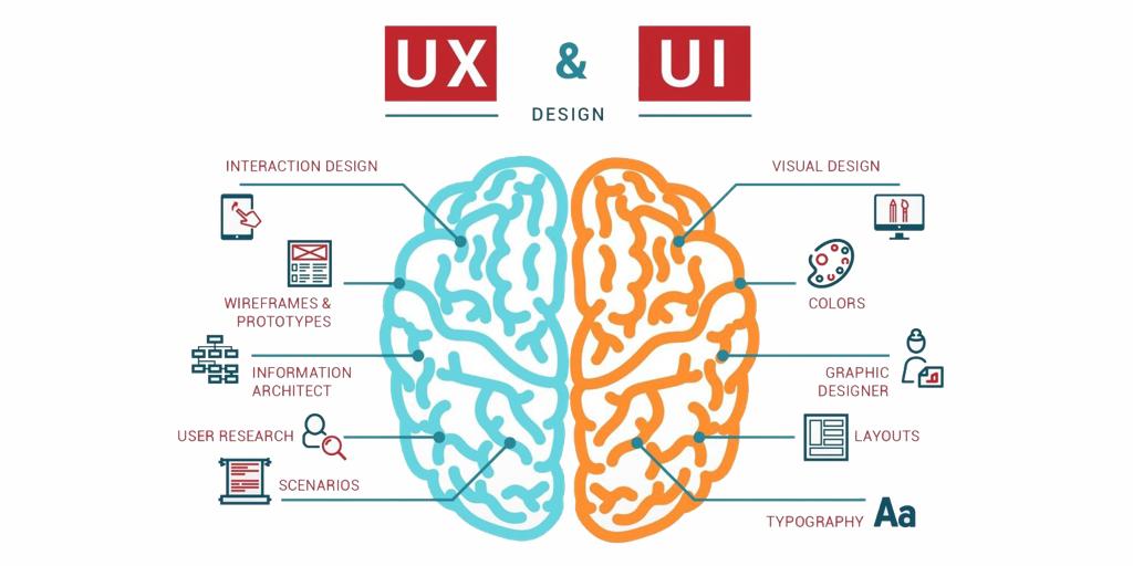 UX or UI