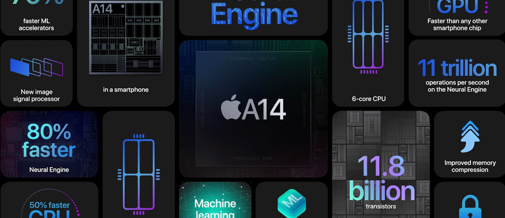 The A14 Bionic Chip Is The Fastest Smartphone CPU Ever Made