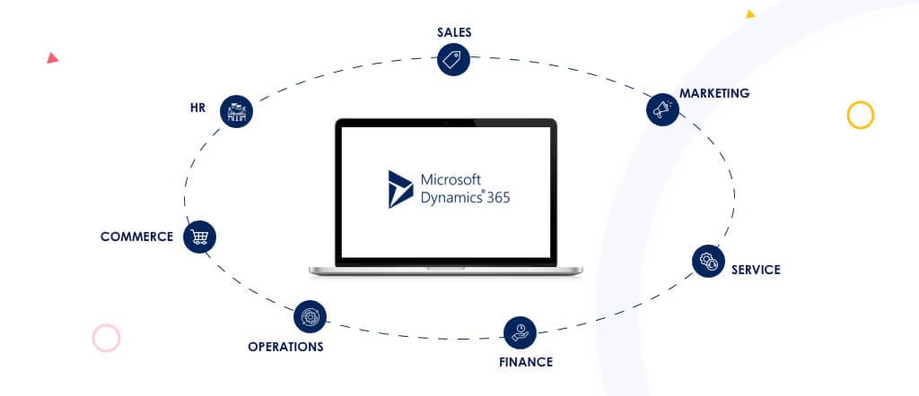 MS Dynamics Sectors