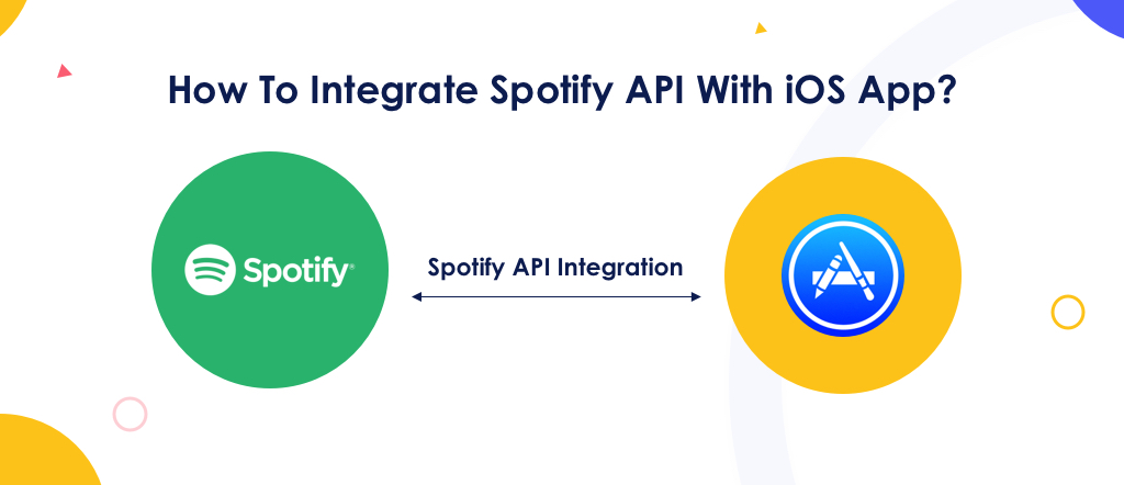 Spotify API Integration