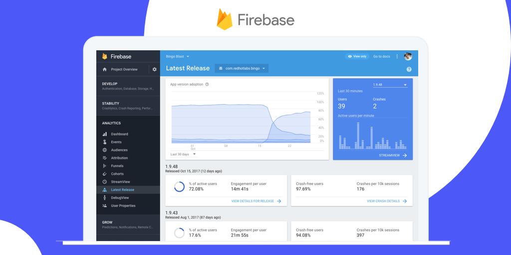 Firebase Mobile App Analytics