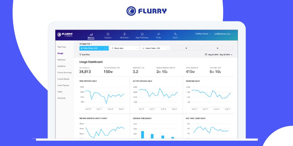 Flurry Mobile App Analytics